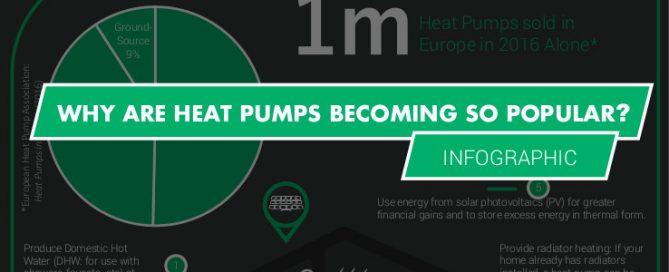Why_are_heat_pumps_becoming_so_popular-FEATURED